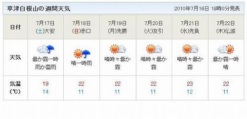 20100717草津白根山の天気.jpg