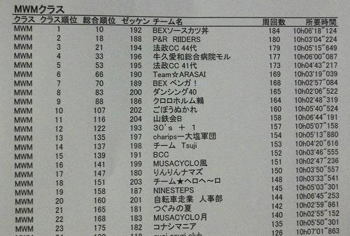順位チャート.jpg